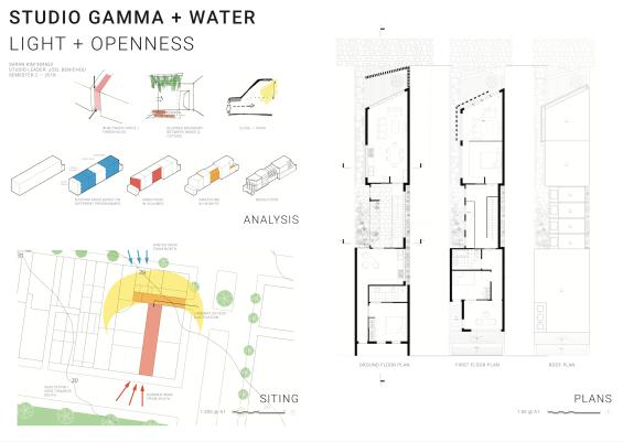Design Studio Gamma W6 presentation